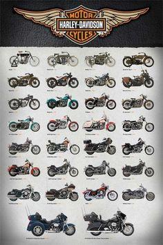 Empire Merchandising Poster avec l'évolution de la Harley Davidson fourni avec des accessoires: Amazon.fr: Cuisine & Maison