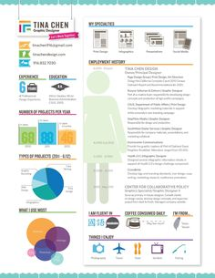 Infographics Examples | Here are a list of great examples of Infographics resume designs for ...