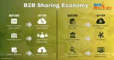 B2B Sharing Economy  #entrepreneur #socialmedia #mediamarketing #network #networkmarketing #b2b #success #goals #beyourself #advertise #contentmarketing #Digitalmarketing #SEO #blogging #marketing #branding #marketingtips #marketingstrategy #b2bmarketing #business #biztips #businesstips