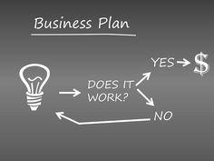 ビジネス, 計画, スタートアップ, 戦略, デザイン, 成功, グラフ, 起業家, ファイナンス
