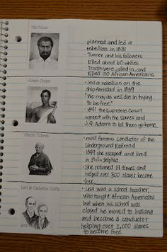 Social Studies Interactive notes