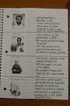 Social Studies Interactive notes