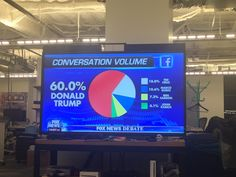 FB integration in FOX Detroit debate