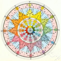 The Archeometer, key to understanding philosophy and arcanine messages.