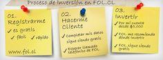 Proceso para invertir en nuestra plataforma www.fol.cl