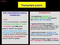 αδαμου σκεφτομαι και γραφω εκδοσεις πατακης - Αναζήτηση Google Kai, Greek Language, Blog Page, To Tell, Grammar, Study, Teaching, Activities, Writing