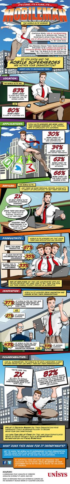 Are You A Mobile Superhero? [INFOGRAPHIC]