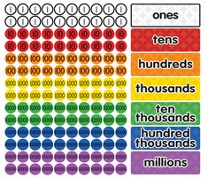 Magnetic Place Value