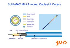 SUN-MAC Mini Armored Cable (≥4 Cores) - Mini-armor Cables - Sun Telecom-Fiber Optic Solutions Provider #MiniArmoredCable #FiberOptic Fiber Optic Cable, Mac Mini, Core, Sun