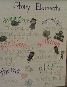 Eclectic Educating: Story Elements by rosanne Reading Lessons, Reading Skills, Teaching Reading, Reading Strategies, Guided Reading, Math Lessons, Cafe Strategies, Teaching Ideas, Teaching Outfits