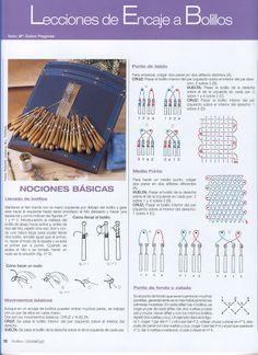 leçons de dentelle aux fuseaux (compilation de L.H espagnol) - Maggi Rivera - Álbumes web de Picasa