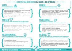 Aquí tienes el nuevo modelo de currículum. Las nuevas competencias de los trabajadores del siglo XXI. | El blog de Juan Carlos Casco Software, Le Cv, Marca Personal, Bullet Journal, Content, Blog, Templates, 21st Century, Emotional Intelligence