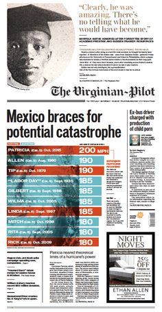 The Virginian-Pilot's front page for Saturday, Oct. 24, 2015.