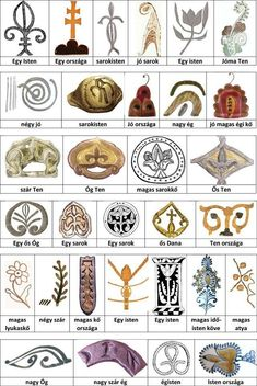 Hungarian Embroidery Ideas Old Hungarian Symbols Hungarian Tattoo, Hungarian Embroidery, Learn Embroidery, Embroidery For Beginners, Embroidery Techniques, Embroidery Stitches, Embroidery Patterns, Hand Embroidery, Alien Concept