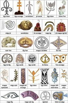 Old Hungarian Symbols