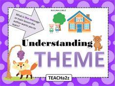 theme lesson powerpoint