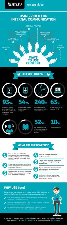Using video for internal communication infographic