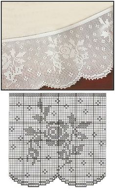 Crochet Edging wide border/edging that would look nice on the hem of a bedskirt by Barbara Edwards Bartlett Crochet Lace Edging, Crochet Motifs, Crochet Borders, Thread Crochet, Crochet Stitches, Crochet Patterns, Granny Square Häkelanleitung, Granny Square Crochet Pattern, Crochet Granny