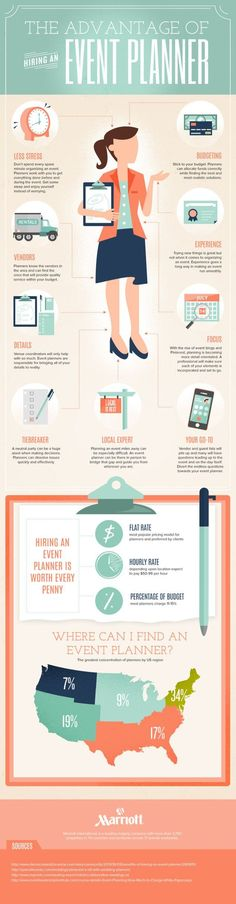The advantages of hiring an event planner infogrpahic - a must-read if you have anything planned in the next few months!  #eventplanner #Marriott #meetingimagined