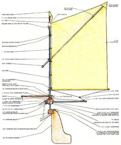 How to build a spritsail for your boat, includes information on how the spritsail works and an illustrated diagram for building your sail. Originally published as