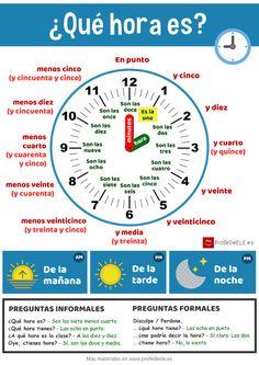 Infografía de la hora en español: http://bit.ly/2ed0FhT