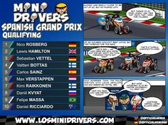Spanish GP Qually Review
