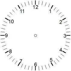 Blank Printable Clock Faces