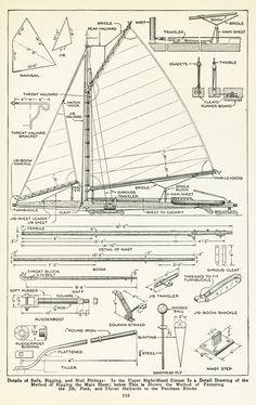sail rigging 101477_0199.jpg (1651×2622)
