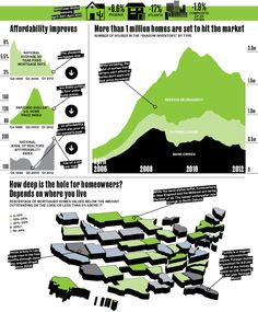 8-14-2012: THE U.S. HOUSING MARKET IS GETTING BETTER. These charts show you why we believe this statement.