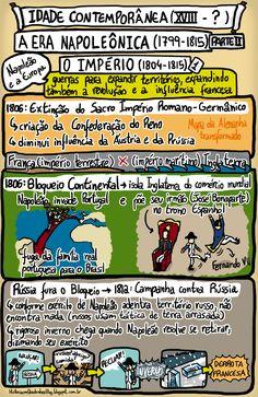 História em Quadrinhos!: Idade Contemporânea Mais
