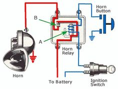 4 pin horn relay wiring google search willys jeep stuff a vehicle horn circuit with ignition switch asfbconference2016 Images