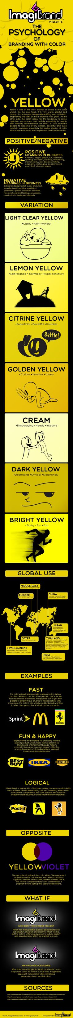 The psychology of brain with the yellow color