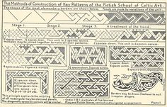 """bluelucied: """" cupotealeaves: """" dark-zeblock: """" I found some old art books today called 'Celtic Art: The methods of Construction by George Bain' Which, I found interesting. I only have 4 out of the Celtic Patterns, Celtic Designs, Celtic Knot Tutorial, Graph Paper Art, Irish Tattoos, Celtic Art, Celtic Dragon, Zentangle Patterns, Zentangles"""