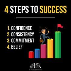 "Steps To Success"" Inspiration Entrepreneur, Entrepreneur Motivation, Business Motivation, Entrepreneur Quotes, Study Motivation, Business Quotes, Motivation Success, Business Coach, Business Money"