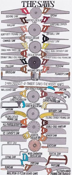"""Gregory Blackstock """"The Saws""""- who KNEW there were so many specific names and saws??"""