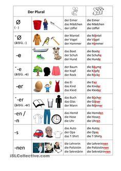 Nomen - Pluralbildung & der Eimer : de emmer & das Mädchen : het meisje & der Löffel : de lepel & der Mantel : de mantel & der Vogel : de vogel & der Hammer : de hamer & das Boot : de boot & der Schuh : de schoen & der Hund : de hond & der Baum : de boom & der Kopf : het hoofd & der Rock : de rok & das Ei : het ei & das kind : het kind & das Kleid : de jurk & das Buch : het boek & das Glas : het glas & der Mann : de man & das Hemd : het hemd & die Hose : de broek & die Uhr : het uur ...