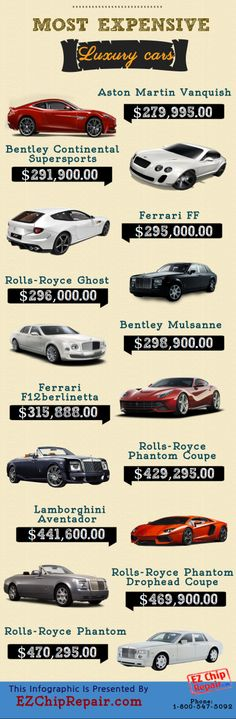 Most Expensive Luxury #Cars!