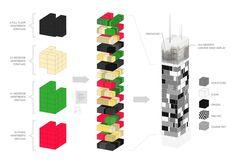 program diagrams architecture에 대한 이미지 검색결과