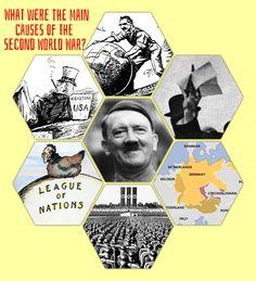 jivespin | Causes of the Second World War visual hexagon activity ◭ x