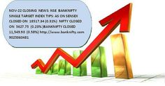 www.banknifty.com/ We provide single target calls in Index Derivatives, Equity Derivatives, Options call & Put and in NSE Equity Stocks. Calls will be Intraday Or Btst Calls Or Stbt Calls. Depends on market movement more details call @9025360481 visi Videos, new, analysis, trends and tips on real estate investing and more. Visit http://www.investingforprosperity.com