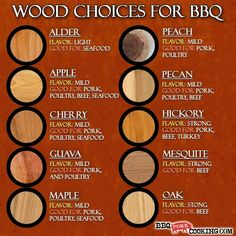 BBQ wood choices | bbqporkcooking.com