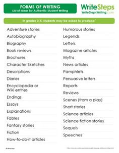 Free forms of writing poster: List of ideas for authentic student writing