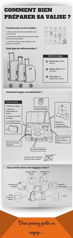 Comment faire parfaitement sa valise