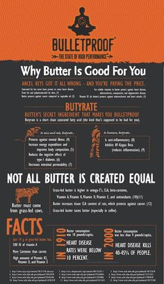 Finally something that I can get on board with... BUTTER IS GOOD FOR YOU!  Now, if they just tell me that bacon is good for me!  Bulletproof Coffee