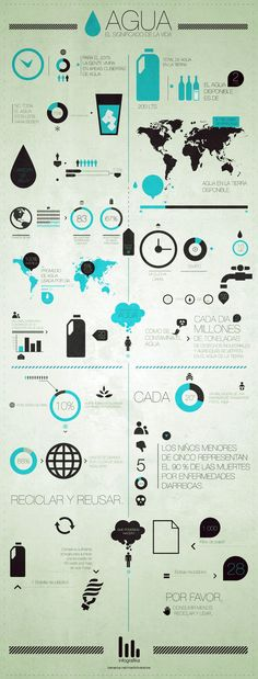 AGUA / Poster & digital #Infographic