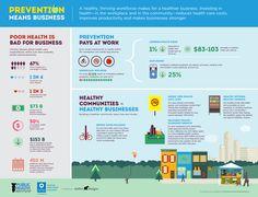 Prevention Means Business  Public Health Institute