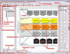 English translator xt incl patch v rebuild Microsoft Excel, Bar Chart, Patches, English, Map, Organization, Flowchart, Organizational Chart, Tips