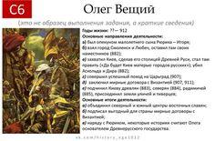 Исторические портреты (С6) Culture, History, Soviet Union, Ukraine, Russia, Articles, Historia