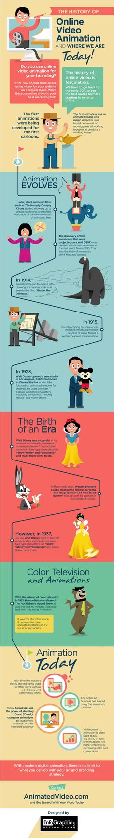The History of Online Video - #infographic