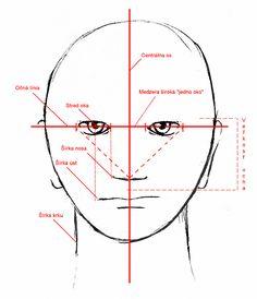 Ako kresliť ľudskú tvár Ako Kresliť, Michelangelo, Chart, Tutorials, Michael Angelo, Wizards, Teaching